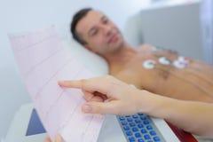 Monitoring the heart beat. Electro royalty free stock photo