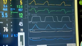 Monitoring of patient`s condition, vital signs on ICU monitor in hospital. Medical ICU monitor with patient`s vital. Signs HD stock video footage