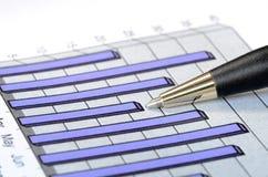 Monitorować biznesowego występ obrazy stock
