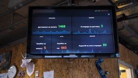 Monitoruje z wykresami i liczbami w biurze Analityka Wprowadzać na rynek Biznesowego raportu pojęcie zdjęcie wideo