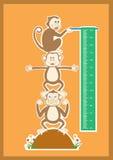 Monkey шаржи, стена метра или метр высоты от 50 до 180 сантиметров, иллюстрации вектора бесплатная иллюстрация