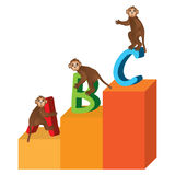 Monkey step by step learn Royalty Free Stock Photography