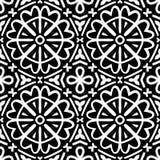 Monochrom pattern_4 Fotografia Stock