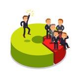 Monopolist, der einen 80-Prozent-Anteil eines Marktes besitzt lizenzfreie abbildung