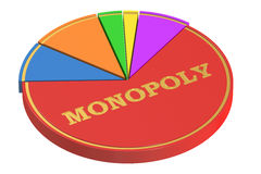 Monopoly concept with Pie Chart, 3D rendering Royalty Free Stock Photos