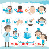 Monsoon Season Stock Images