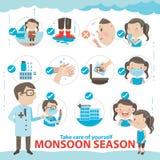 Monsunzeit stock abbildung