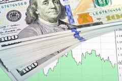 Montón de billetes de dólar con la carta de negocio Imagen de archivo libre de regalías