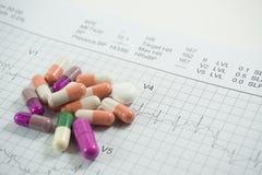 Montón de las píldoras de la medicina en el papel de la rejilla del cardiograma Imagen de archivo libre de regalías