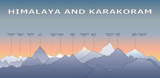 Montanhas de Himalaya e de Karakorum Os picos com forma direita e mim fornecem o nome e a altura das cimeiras Fotografia de Stock Royalty Free