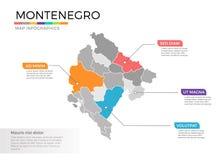 Montenegro het vectormalplaatje van kaartinfographics met gebieden en wijzertekens vector illustratie