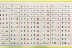 Montessori panel with mathematical operations to learn multiplication tables in a school
