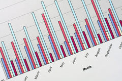 Monthly Bar Graph. This is a close up image of a monthly bar graph Stock Photo