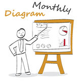 Monthly Diagram Stock Image