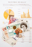 Monthly Expenditure Budgeting, British Pound Sterling Royalty Free Stock Photo