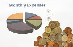 Monthly Expenses Plan. Royalty Free Stock Photography