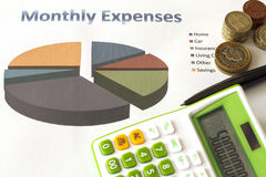 Monthly Expenses Plan. Stock Photos