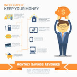 Monthly expenses template. Vector illustration stock illustration