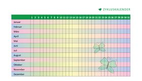 Monthly menstruation calendar of menstrual cycle with butterfly. Vector illustration EPS10 royalty free illustration
