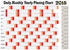 Daily Monthly Yearly Planing Chart 2015. Vector of Planing Chart of Daily Monthly Yearly 2015 royalty free illustration