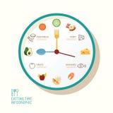 Montre d'Infographic et idée plate d'icônes Illustration de vecteur mangez illustration libre de droits