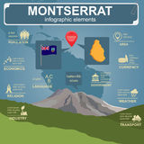 Montserrat infographics, statistical data, sights Royalty Free Stock Photo