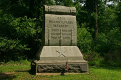 Monument. To 28th Infantry Royalty Free Stock Photos
