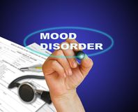Mood disorder Royalty Free Stock Image