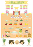 Moon festival or mid autumn festival , food and decoration. Vector Royalty Free Stock Photo
