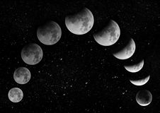 Moon o eclipse trânsito da lua de muitas luas com muitas estrelas Fotografia de Stock