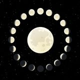 The Moon phase illustration with all range of the lunar life cycle.  stock illustration