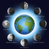 Moon Phases Illustration. Moon phases lunar cycle shadow and earth globe vector illustration Royalty Free Stock Photos