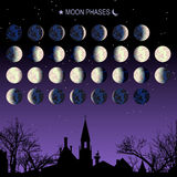 Moon phases on a night old city background. Royalty Free Stock Image