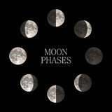 Moon phases night space astronomy and nature moon phases sphere shadow.  Stock Photos