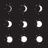 Moon phases silhouette set Stock Images