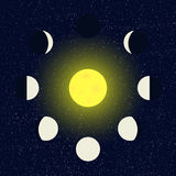 Moon Phases Royalty Free Stock Photography