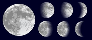 Moon phases. Vector illustration. Stock Photo