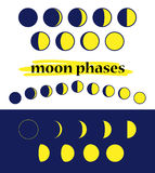 Vector Moon phases Royalty Free Stock Photography
