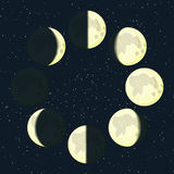 Moon Phases Royalty Free Stock Photo
