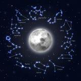Moon umgebene Sternzeichen, den Hintergrund des nächtlichen Himmels, realistisch stock abbildung