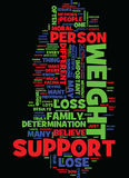 Moral Support Is Essential To Effective Weight Loss Text Background  Word Cloud Concept. MORAL SUPPORT IS ESSENTIAL TO EFFECTIVE WEIGHT LOSS Text Background Word Royalty Free Stock Photos
