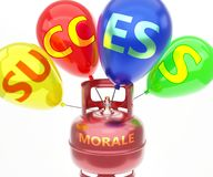 Morale and success - pictured as word Morale on a fuel tank and balloons, to symbolize that Morale achieve success and happiness,