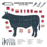 Morceaux de viande illustration libre de droits