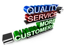 More customers Royalty Free Stock Photography