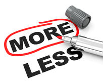 More and less. 3d generated picture of a getting more concept Royalty Free Stock Photography