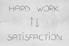 More hard work more satisfaction text with double arrows Royalty Free Stock Photos