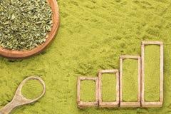 Moringa-Blätter und Pulver - statistische Tabelle des Verkaufs und Verbrauch von Moringa Beschneidungspfad eingeschlossen stockbilder