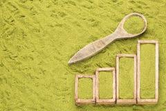 Moringa.oleifera - statistische Tabelle des Verkaufs und Verbrauch von Moringa Textraum stockfotos
