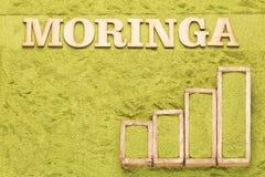 Moringa.oleifera - statistische Tabelle des Verkaufs und Verbrauch von Moringa Textraum lizenzfreies stockfoto