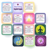 Morning Meditative Mantras. Iillustration of a table with a colorful description of the spoken morning mantras. Accompanying text on geometric figures with Stock Photo